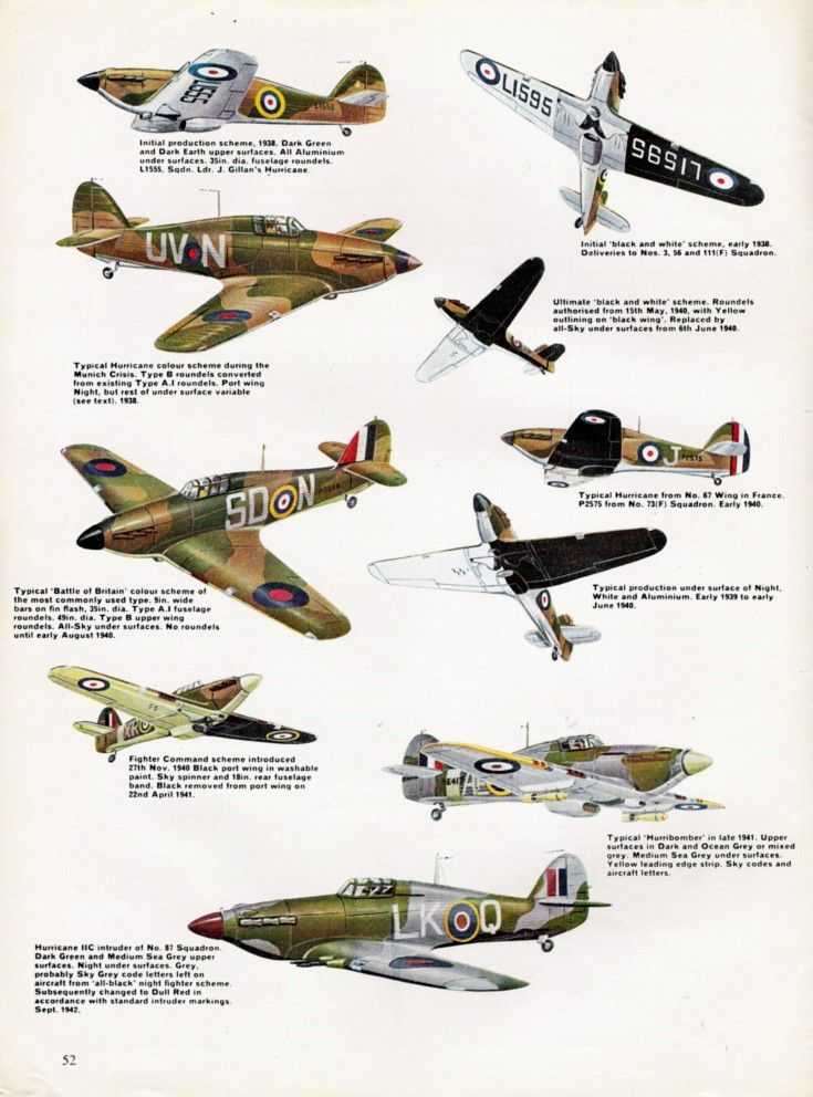 battle of britain camouflage roundels and markings